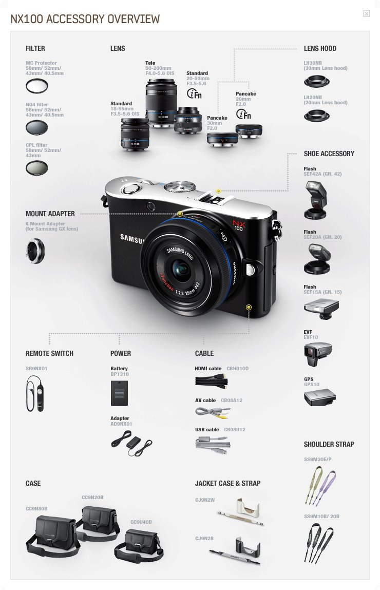 Samsung Nx100 Review Features Amp Controls Cont Steves